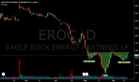 EROC: head and shoulder on EROC