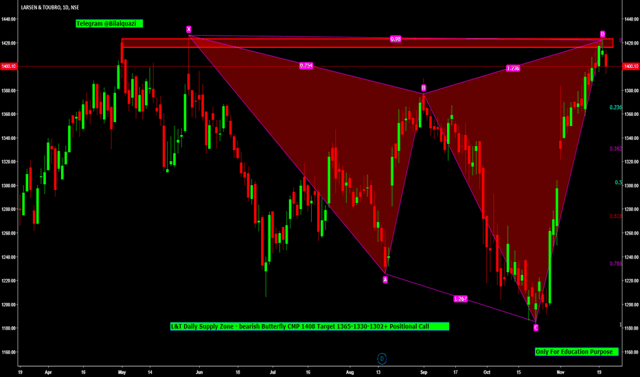 LT: L&T Daily Supply Zone - bearish Butterfly CMP 1408 Target 1365-1