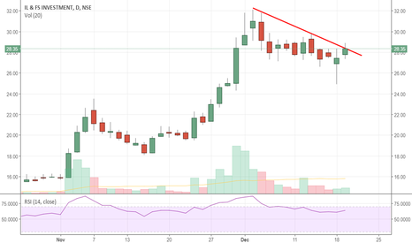 IVC: IVC: Flag about to break.... ?