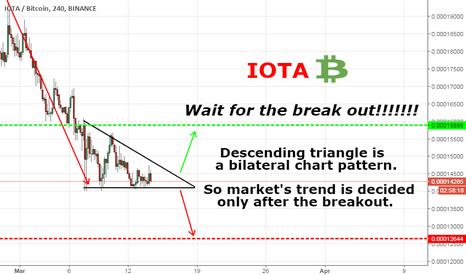 IOTABTC: IOTAUSD is forming a symmetrical triangle!!!!!!