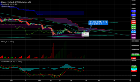 BTCUSD: Breaking resistances, volume up, good news, no other way to go!