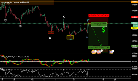 GBPUSD: DOUBLE THREE STRUCTURE for a sell!!