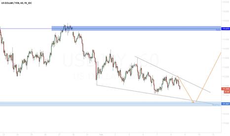 USDJPY: USD/JPY fine del trend ribassista?