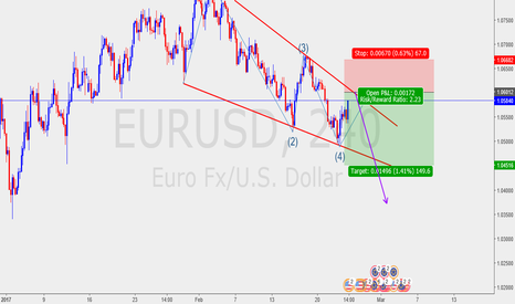 EURUSD: Short term EU