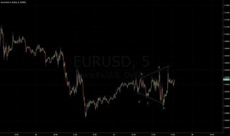 EURUSD: eurofx/u.s.dollar