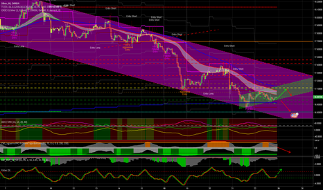 Xinian 4 trading system