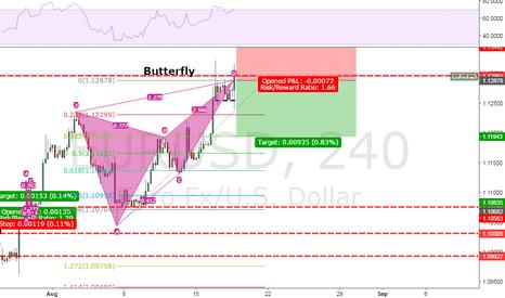 EURUSD: Butterfly advanced pattern
