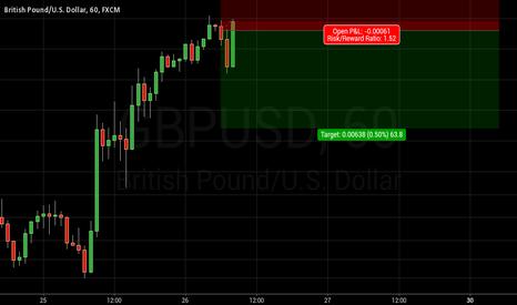 GBPUSD: short GBP correction