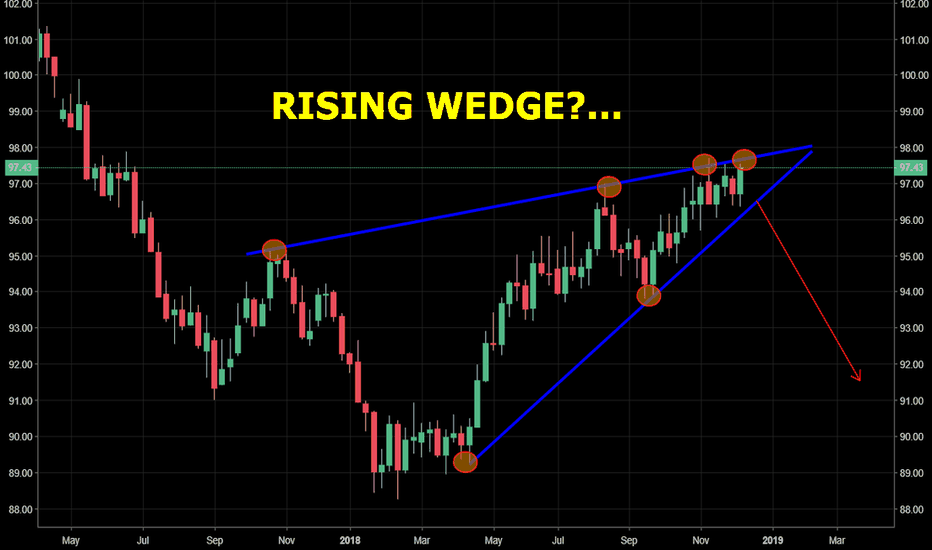 DXY: DXY - Possible Rising Wedge on the weekly chart?...