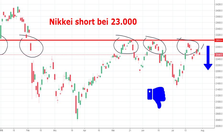 NI225: sehr wichtige Marke im Nikkei: 23.000 Punkte
