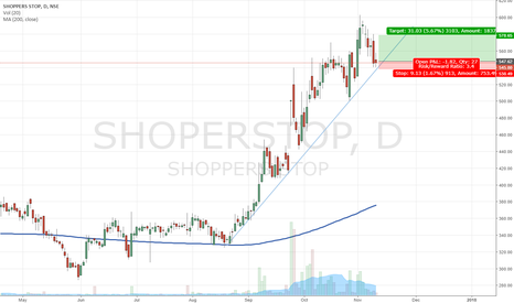 SHOPERSTOP: Shoppers Stop Ltd._Long_Daily_12.11.2017