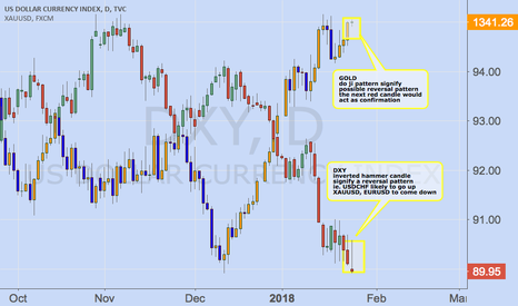 DXY: Greenback is back, guys