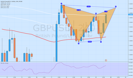 GBPUSD: Gartley pattern in H4 GBPUSD
