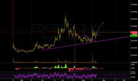 EDGBTC: edgeless will announce acquirement of casino license end of Q3