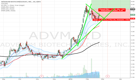 ADVM: Clasical pullback