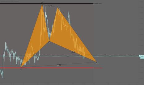 AUDUSD: AUDUSD: Potential bullish bat pattern