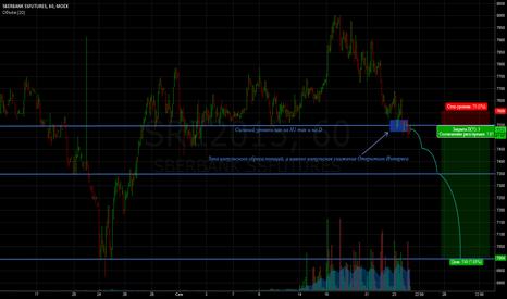 SRZ2015: SHORT SBRF-12.15