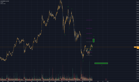 MMM: 3M Short in the box
