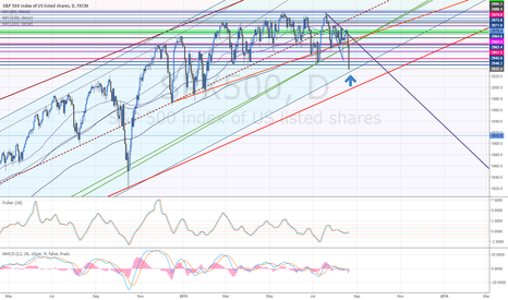 SPX500: Bounce at 2225