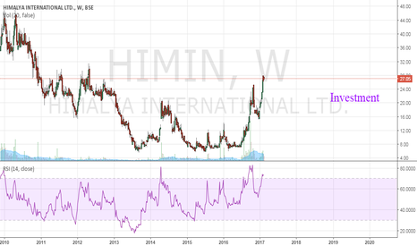 HIMIN: Himalaya International - Penny Stock!