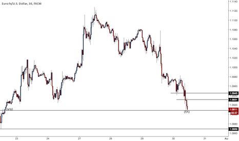 EURUSD: FT pays