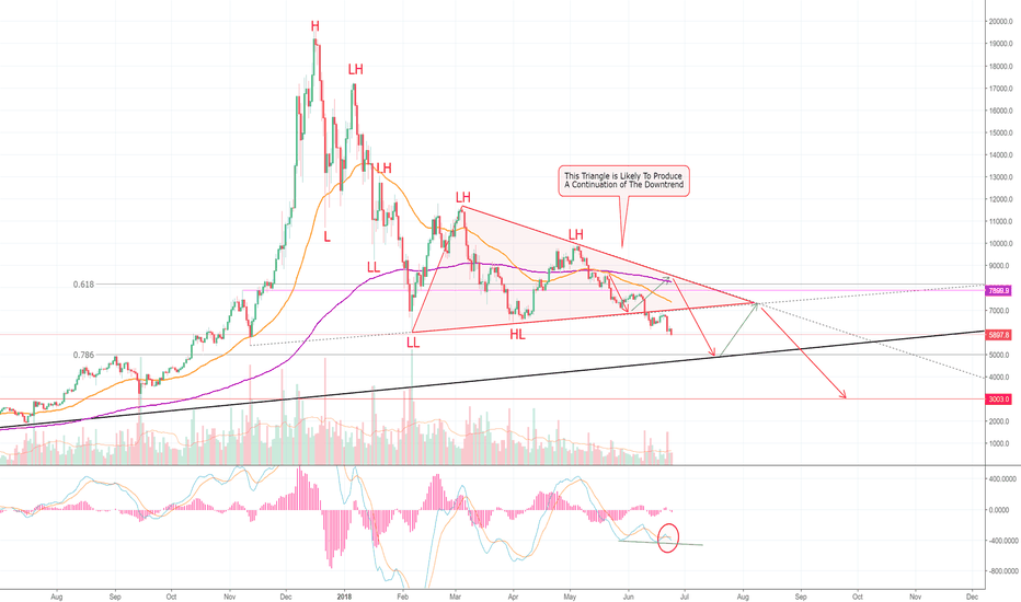 BTCUSD: John McAfee Preps The Knife! BITCOIN! (BTC) >=D