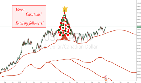 USDCAD: Merry Christmas!