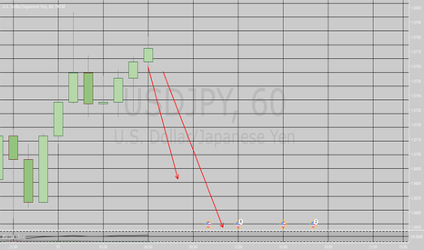 USDJPY: Connors Analysis // Lets Not Jump The Gun
