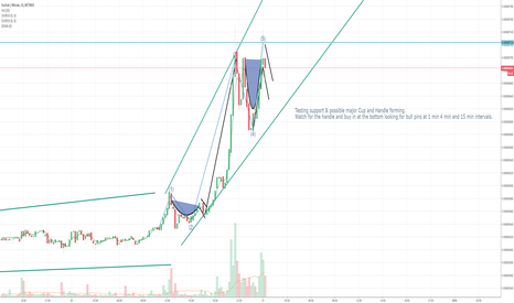 FUNBTC: 3 possible indicators at least. FUn could go far.