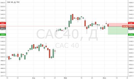 CAC40: CAC40
