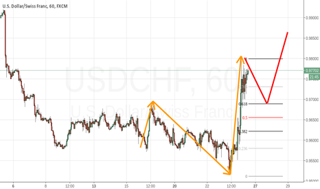 USDCHF: Down and UP