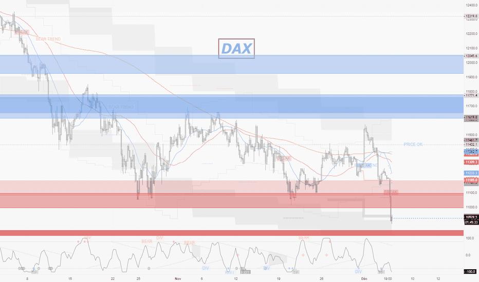 DE30EUR: DAX 06.12.2018 Achat DAX