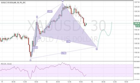 XAUUSD: Potential Bullish Cypher on Gold