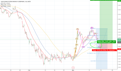 SWN: Swn correction ending, Long