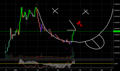 ICXBTC: Hes about to get a bloody nose