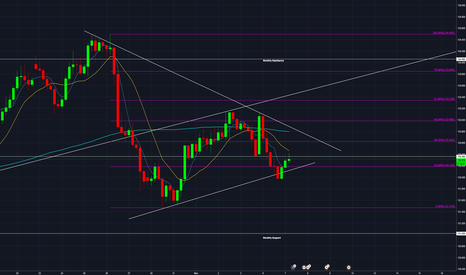EURJPY: *EURJPY* Waiting for the POP!