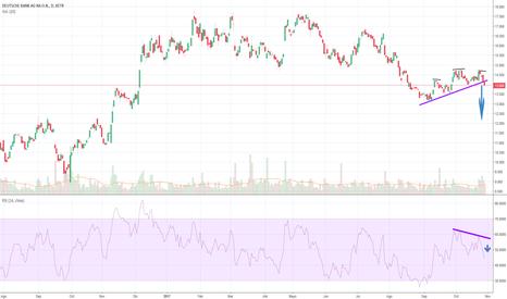 DBK: Deutsche Bank formación HCH