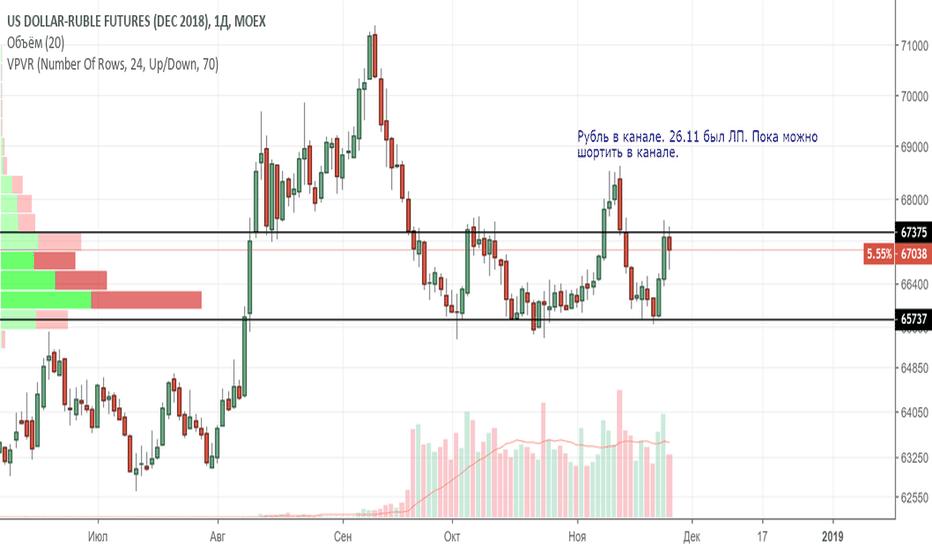 SIZ2018: Рубль доллар. Канал. Набор позы.