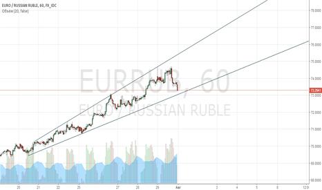 EURRUB: Еврорубль на первую неделю августа