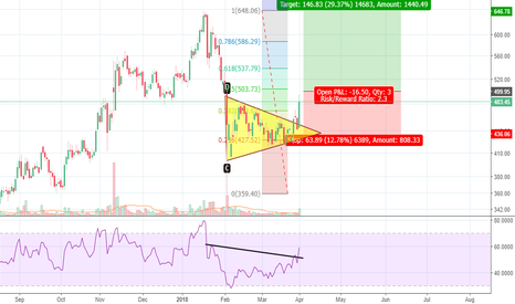 JUSTDIAL: Just dial - Symmetric triangle