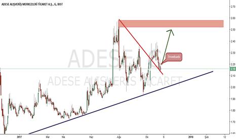 ADESE: ADESE