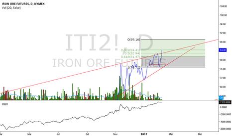 ITI2!: Avante minério!