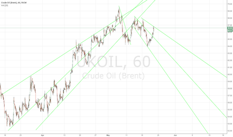 UKOIL: RESISTANCELINES FOR BEARISH BRENT, UPDATED