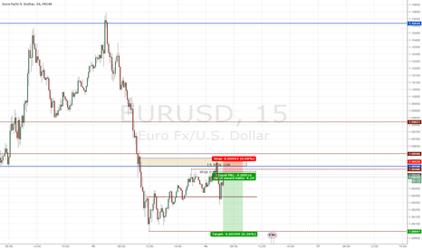 EURUSD: Short EU after stop run and into breaker