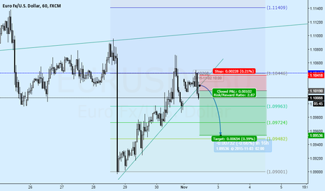 EURUSD: EURUSD breaking short team up TL moving to another consolidation