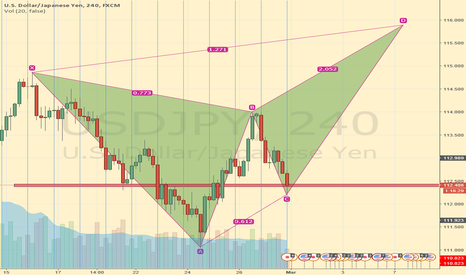 USDJPY: USDJPY: Bearish Butterfly formation ? Long Bias