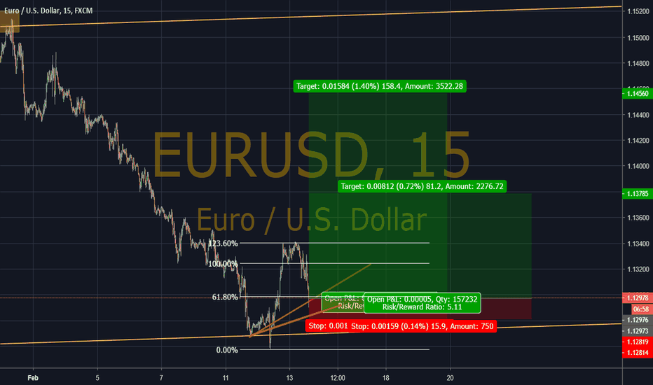EURUSD: eurusd ratio 1 to 10 and 1 to 5