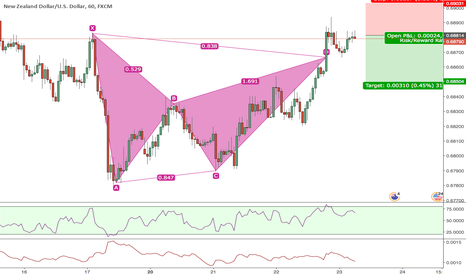 NZDUSD: NZDUSD Short on BAT and DT @ market!