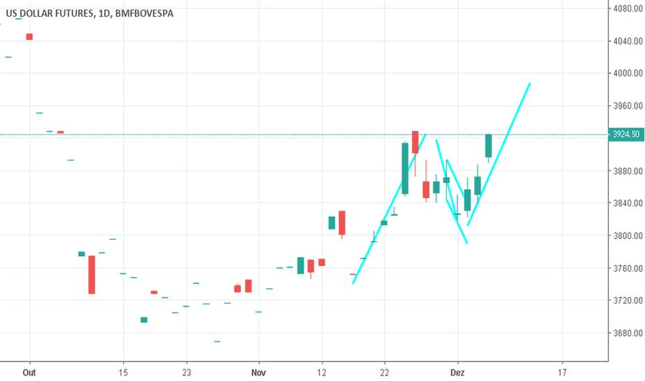 DOLF2019: Dollar