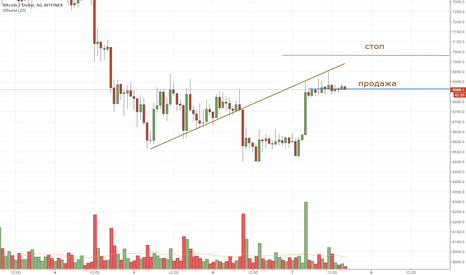 BTCUSD: BTC intraday 07/04/2018 short